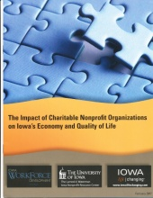 Impact of Charitable Nonprofit Organizations